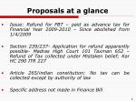 proposals at a glance1
