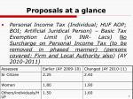 proposals at a glance2