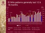 el ni o patterns generally last 12 18 months