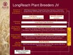 longreach plant breeders jv