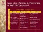 measuring efficiency effectiveness of awb r d processes