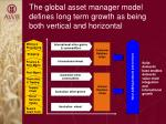 the global asset manager model defines long term growth as being both vertical and horizontal
