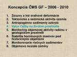 koncepcia ms gf 2006 2010