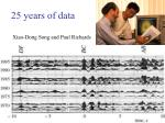25 years of data