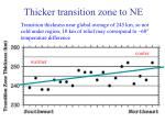 thicker transition zone to ne