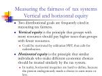 measuring the fairness of tax systems vertical and horizontal equity