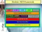 struktur net framework