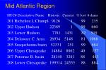 mid atlantic region