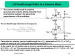 lo feedthrough paths in a passive mixer