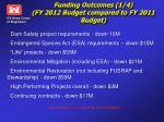 funding outcomes 1 4 fy 2012 budget compared to fy 2011 budget