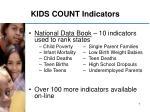 kids count indicators