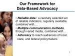 our framework for data based advocacy