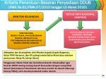 kriteria penentuan besaran penyediaan ddub pmk no 61 pmk 07 2010 tanggal 10 maret 2010