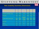 new usability dummies dimensions
