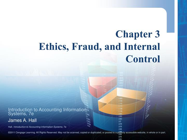 chapter 3 ethics fraud and internal control n.