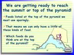 we are getting ready to reach the summit or top of the pyramid