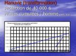 manuvie transformation protection de 40 000 primes cumul es homme tarifs 2013