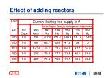 effect of adding reactors