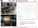 ipu and ahc beam tests in the ctf2