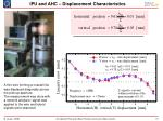 ipu and ahc displacement characteristics