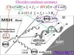 cherenkov nonlinear resonance 1 4 3 mhz f l f k kv 2 p 4 4 mhz l v f l f k 5 r e