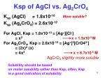 ksp of agcl vs ag 2 cro 4