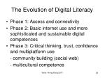 the evolution of digital literacy