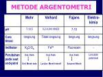 metode argentometri1