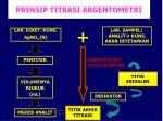 prinsip titrasi argentometri