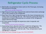 refrigerator cyclic process
