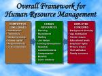 overall framework for human resource management