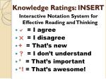 knowledge ratings insert