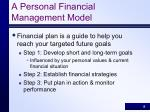 a personal financial management model