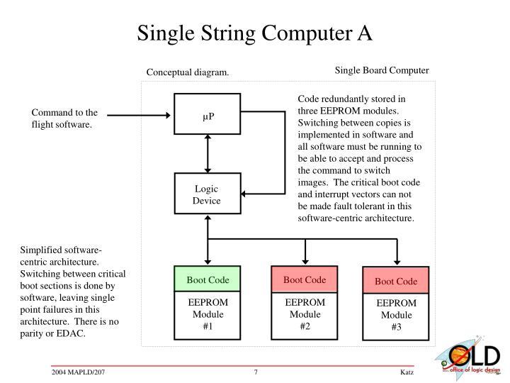 Single String Computer A