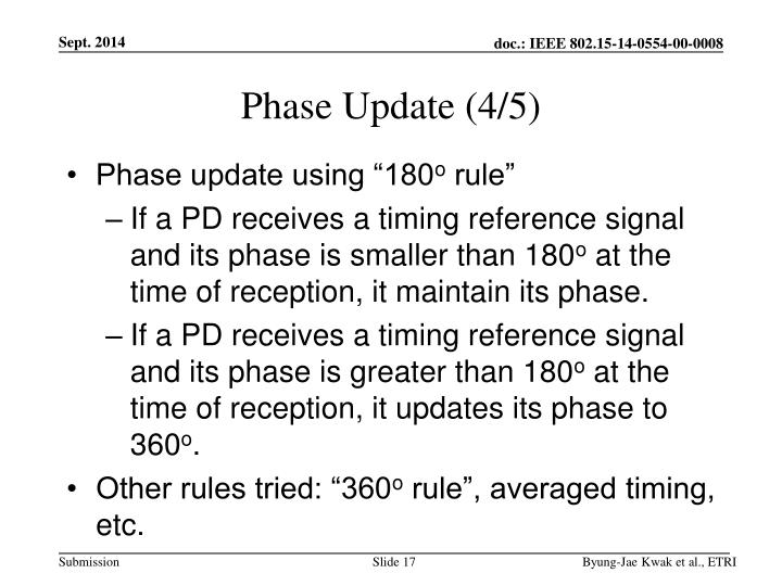 Phase Update (4/5)