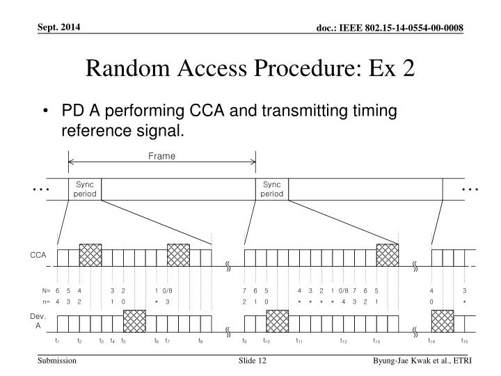 Random Access Procedure: Ex 2