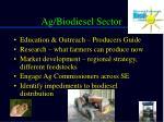ag biodiesel sector