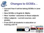 changes to gcses