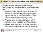 ilustrasi fraud deteksi dan pencegahan1