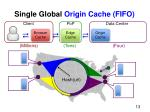 single global origin cache fifo2