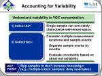 accounting for variability