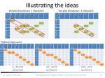 illustrating the ideas