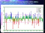 all india summer monsoon rainfall 1871 2001 based on iitm homogeneous monthly rainfall data set