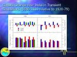 climate change over india in transient simulations 1980 2039 relative to 1920 79