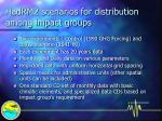 hadrm2 scenarios for distribution among impact groups