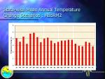 state wise mean annual temperature change scenarios hadrm2