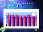 state wise mean temperature scenarios hadrm2