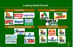 leading global brands