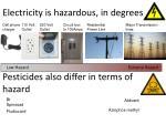 electricity is hazardous in degrees