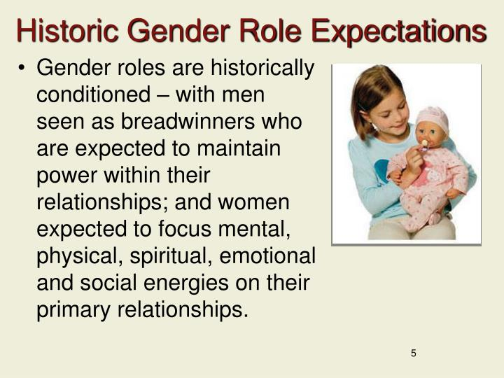 Historic Gender Role Expectations